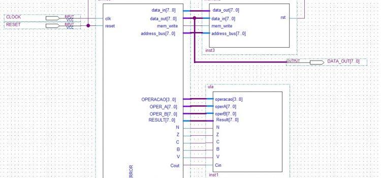 Ahmes – um processador simples de 8 bits em VHDL